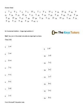 Horizontal Addition and Subtraction