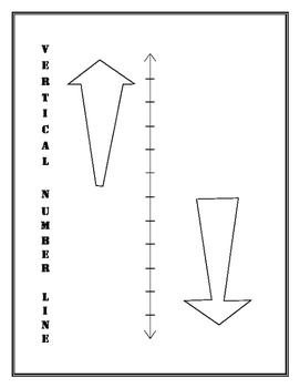 Integer Number Lines