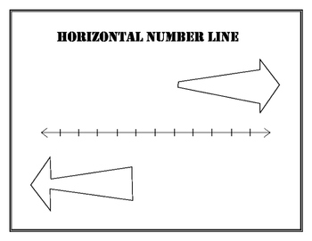 Integer Number Lines