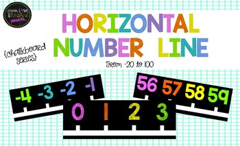 Horizontal Number Line (chalkboard series)