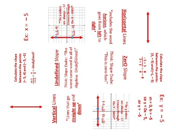 Vertical & Horizontal Lines Foldable