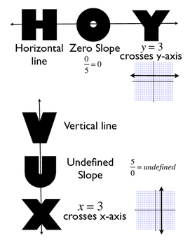 Horizontal/Vertical lines-notes