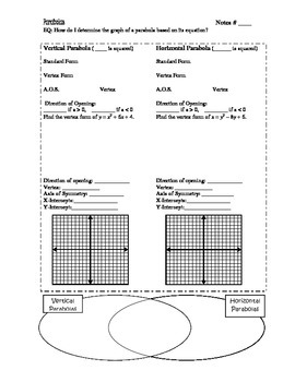 Horizontal and Vertical Parabolas Guided Notes