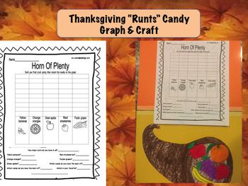 Horn of Plenty Runts Candy Graph