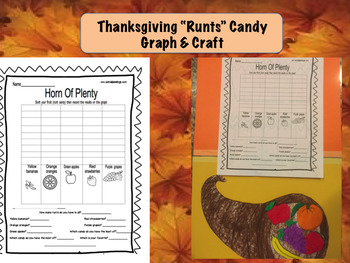 Horn of Plenty Runts Candy Graph