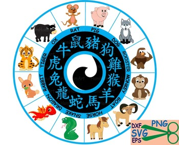 Horoscope signs Chinese zodiac EPS SVG clipart school rewa