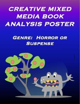 Genre: Horror or Suspense / Creative Mixed Media Poster Ac
