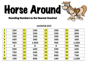 Horse Around - A 2-Player Game to Round Numbers to the Nearest Hundred