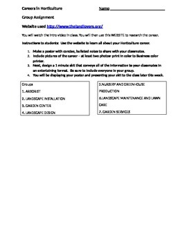 Horticulture Careers Project
