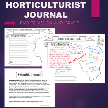 Horticulture - Horticulturist Biography Graphic Organizer Interactive Journal