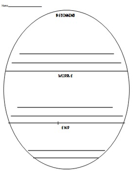 Egg shaped BME graphic organizer