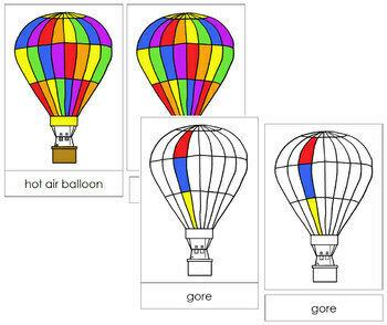 Hot Air Balloon Nomenclature Cards