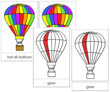 Hot Air Balloon Nomenclature Cards (Red)