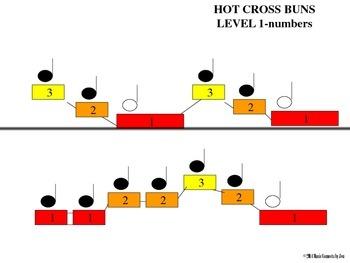Hot Cross Buns Playing Sheets