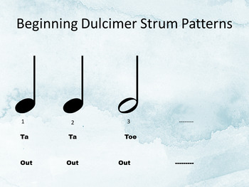 Hot Cross Buns for Dulcimer  Introduction and Lesson One