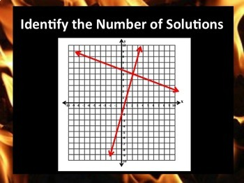 Hot Seat Activity -- Number of Solutions for a System of Equations (Graphing)