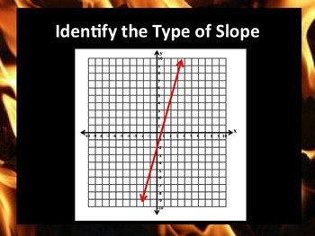 Hot Seat Activity -- Types of Slope