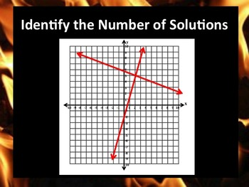 Hot Seat -- Number of Solutions of a System of Equations (Graphs & Equations)