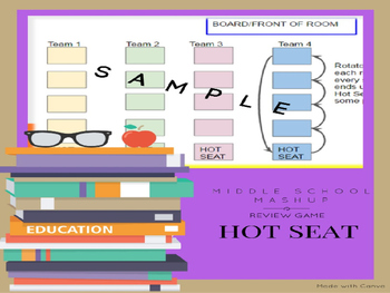 Hot Seat - Rational Numbers