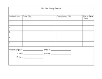 Hot Seat Review Scoring Sheet