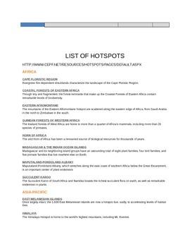 Hot Spot Power Point Presentation Lab