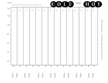 Hot and Cold Report