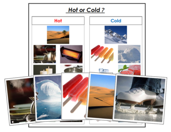 Hot or Cold Objects - Sorting Cards