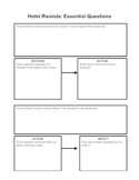 """Hotel Rwanda"" Movie Questions - Graphic Organizer (PDF)"