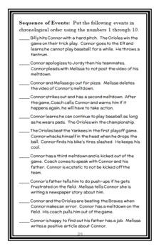 Hothead (Cal Ripken, Jr.) Novel Study / Reading Comprehension Unit