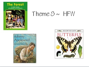 Houghton Mifflin Grade 1 Theme 8 High Frequency word powerpoint