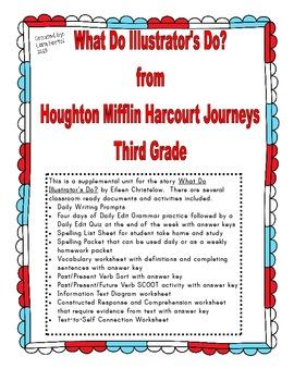 Houghton Mifflin Harcourt 2014 Grade 3 Journeys What Do Illustrators Do Story