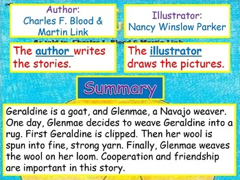 Journeys 2014 Grade 2 The Goat in the Rug PowerPoint