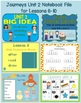 Houghton Mifflin Journeys Unit 2 SMART Notebook File and Resources