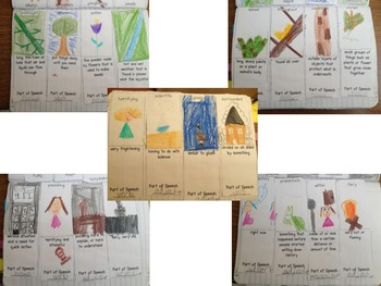 Houghton Mifflin-Journeys-Unit 1-Vocabulary Cards