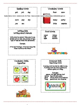 Houghton Mifflin Mini-Focus Wall Theme 2 Weeks 1-3