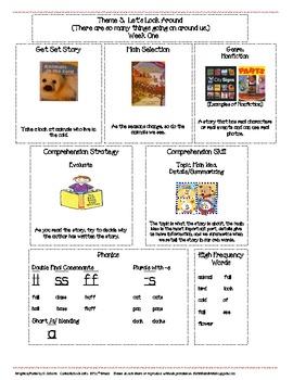 Houghton Mifflin Mini-Focus Wall Theme 3 Weeks 1-3
