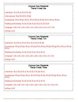 Houghton Mifflin Mini-Focus Wall Theme 4 Weeks 1-3