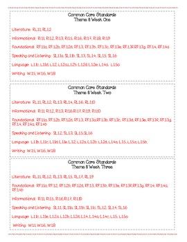 Houghton Mifflin Mini-Focus Wall Theme 8 Weeks 1-3
