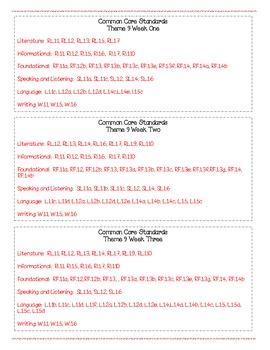 Houghton Mifflin Mini-Focus Wall Theme 9 Weeks 1-3