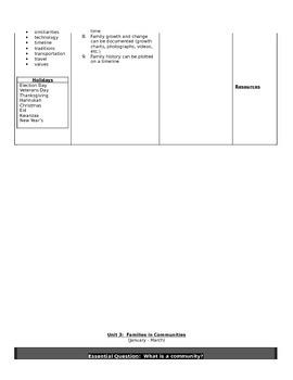 Houghton Mifflin New York Social Studies Grade 1 Units of Study