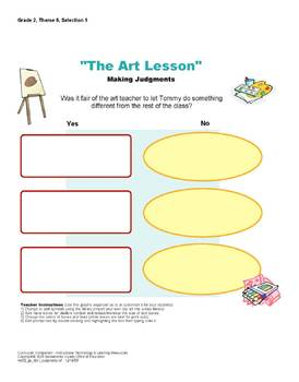 Houghton Mifflin Reading, Grade 2, The Art Lesson Common Core Standards