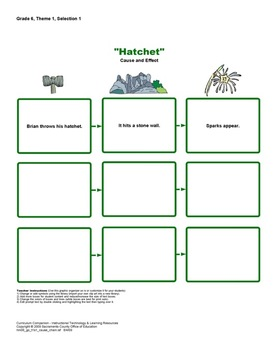 Houghton Mifflin Reading Grade 6 Theme 1 All Resources Common Core Standards