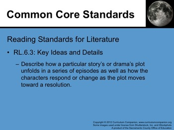 Houghton Mifflin Reading Grade 6 Theme 2 All Resources Common Core Standards