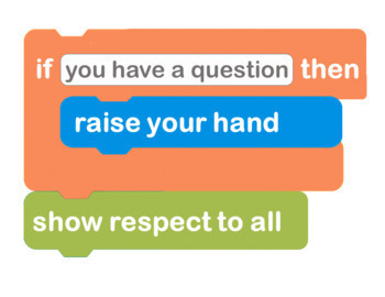 Editable Hour of Code Themed Classroom & Computer Lab Rules Posters