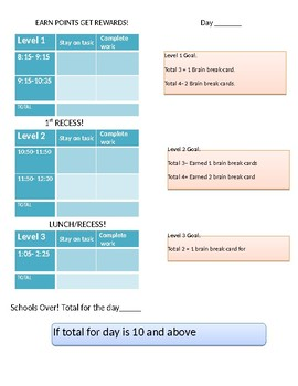 Hourly Behavioral Chart Game