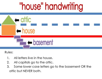 House Handwriting