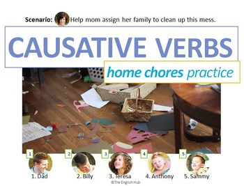 House & Home B: Causative Verbs Recap w/Home Maintenance (PPT)  (Adult ESL)