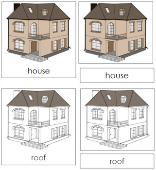 House Nomenclature Cards