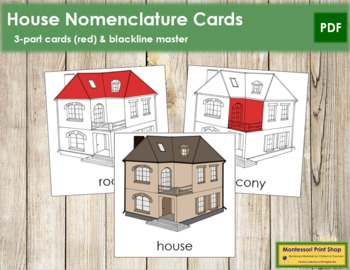House Nomenclature Cards (Red)