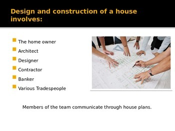 House Plans & Zone Types